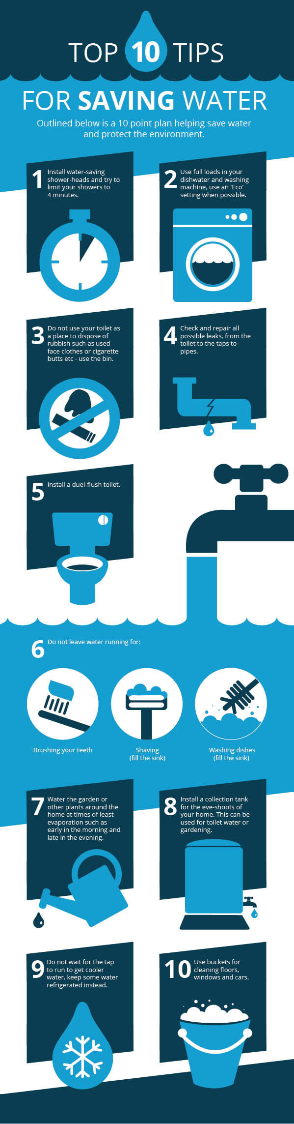 How to Save Water in the Bathroom - Simple Toilet