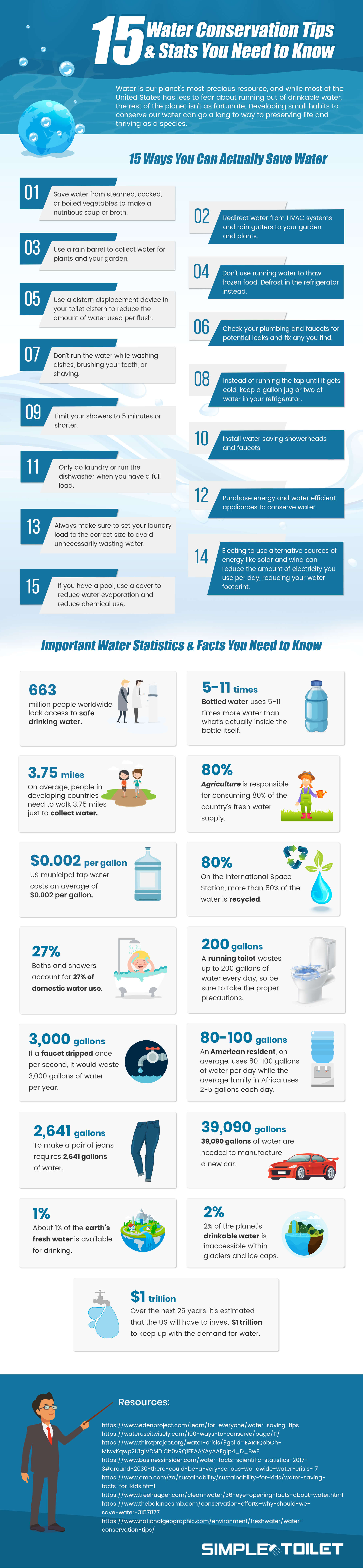 water conservation tips to save water